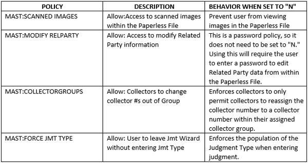 Paperless files table 3